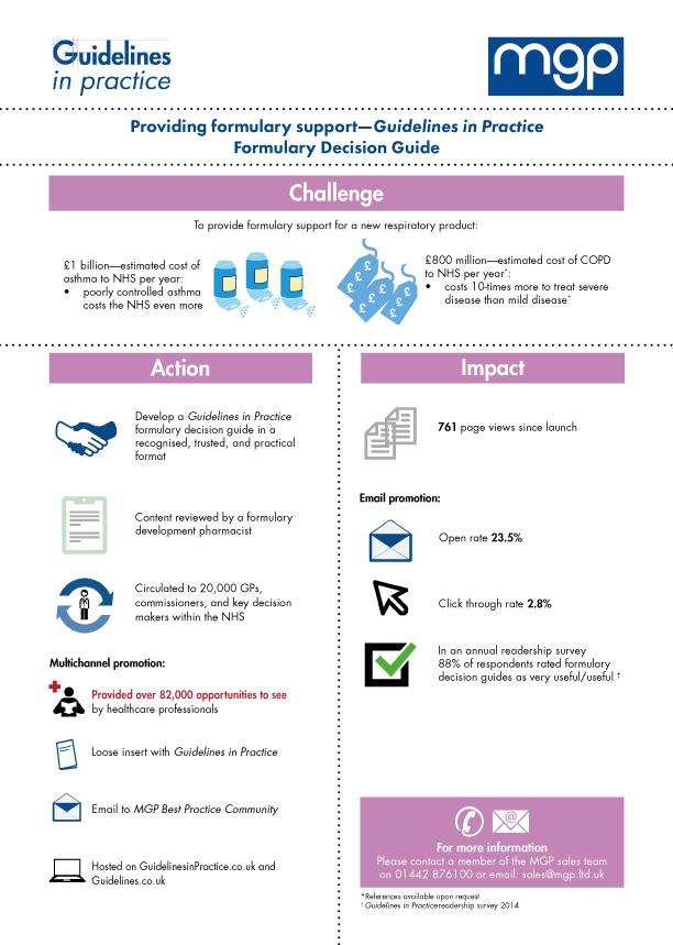 20150304-FDG-infographic
