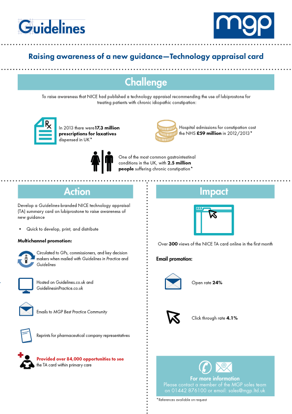 20150306-Constipation-TA-infographic