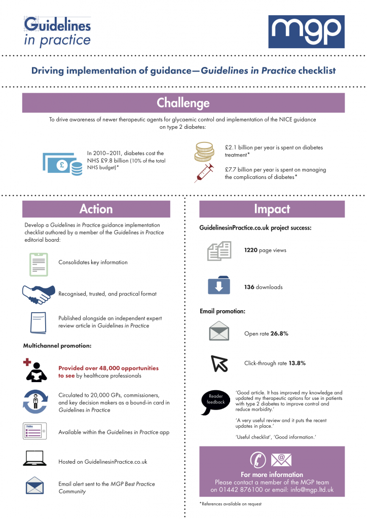 20150311 Type II diabetes infographic v2